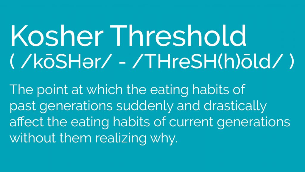 Kosher Threshold definitions made to look like a dictionary entry. Kosher Threshold: the point at which the eating habits of past generations suddenly and drastically affect the eating habits of current generations without them realizing why.