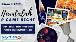 Pictures of fruit, wine glasses, and havdalah candles